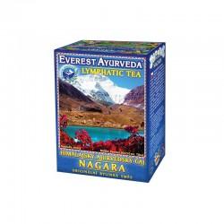 NAGARA - układ limfatyczny herbatka ayurwedyjska